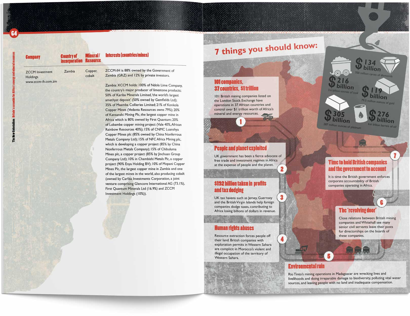 Inside spread of a report showing a map of Africa