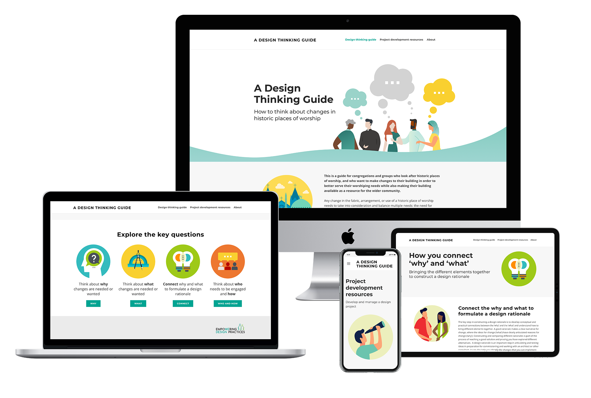 Design Thinking Guide website displayed on various devices