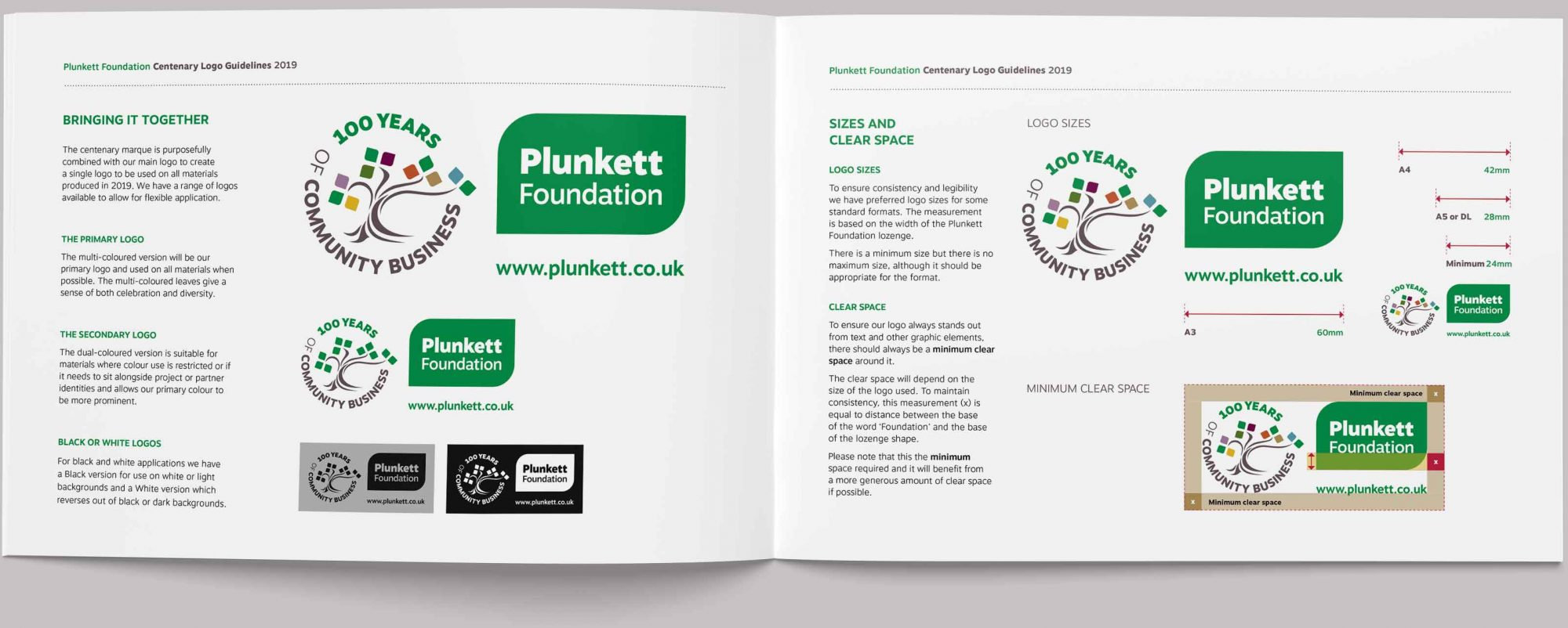 Plunkett Foundation 100 years logo guides