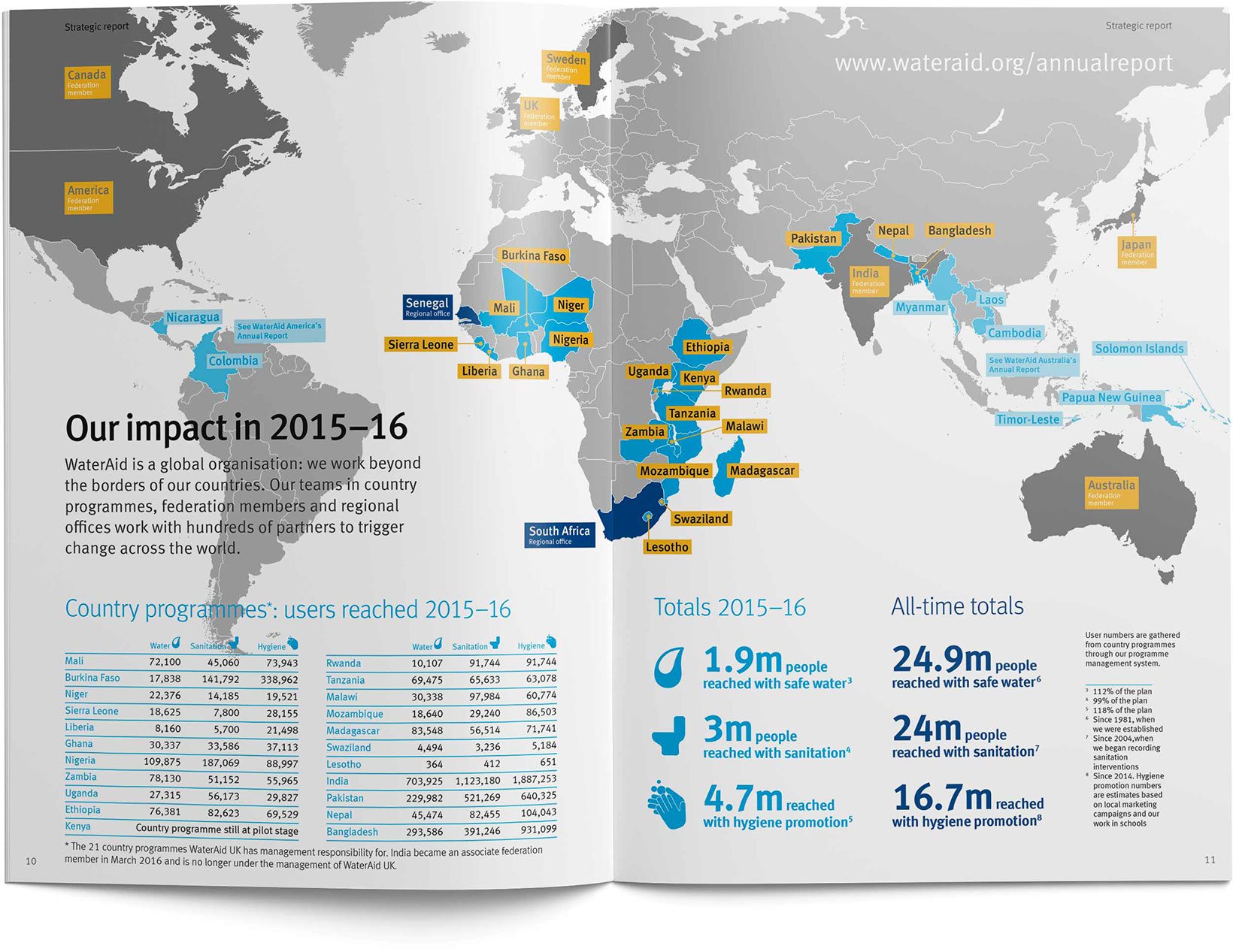 WaterAid infographic spread